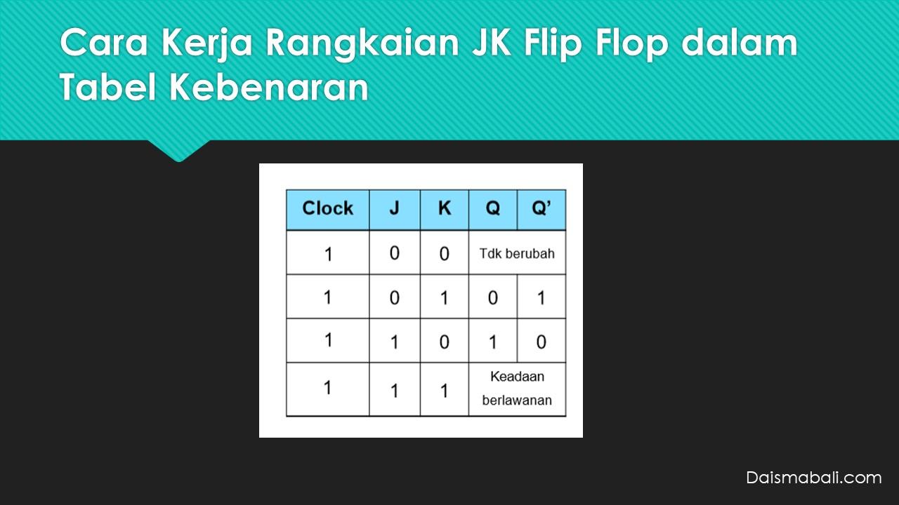 Belajar Rangkaian Flip Flop Sistem Digital Dan Cara Kerjanya Daisma Bali